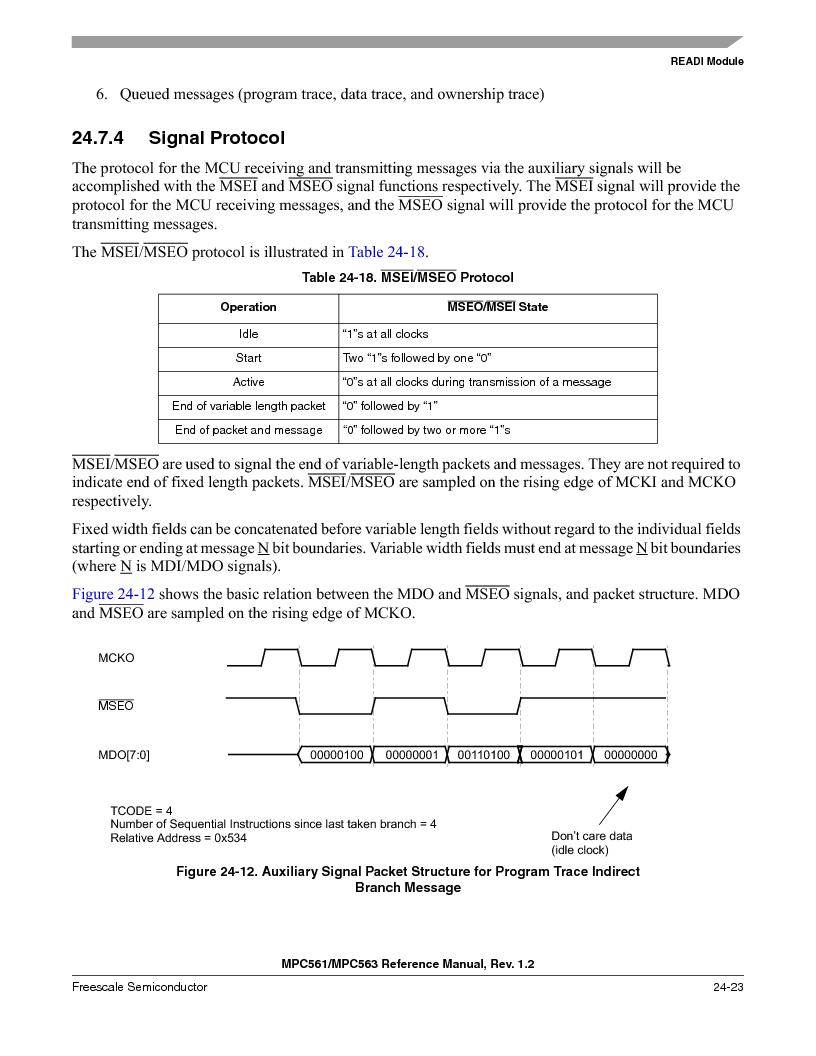 MPC563MZP56 ,Freescale Semiconductor厂商,IC MCU 512K FLASH 56MHZ 388-BGA, MPC563MZP56 datasheet预览  第991页