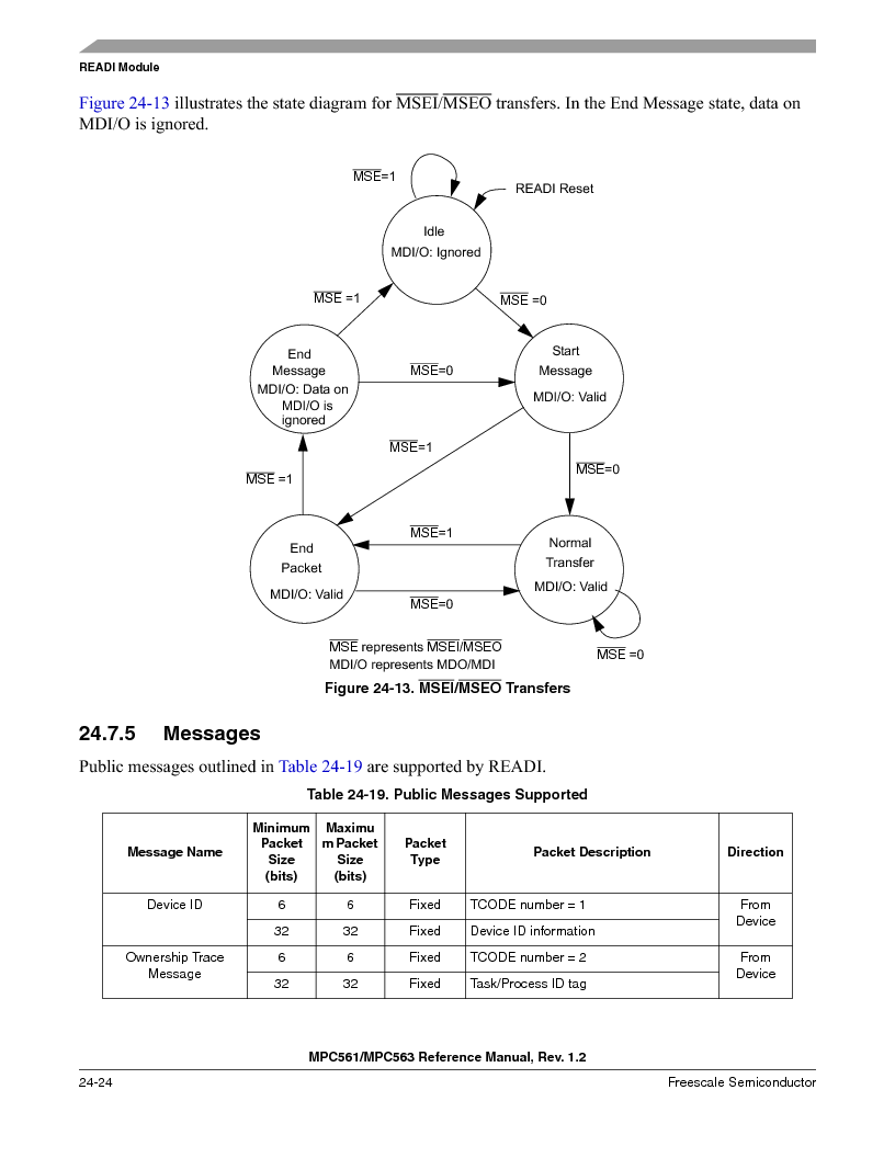 MPC563MZP56 ,Freescale Semiconductor厂商,IC MCU 512K FLASH 56MHZ 388-BGA, MPC563MZP56 datasheet预览  第992页