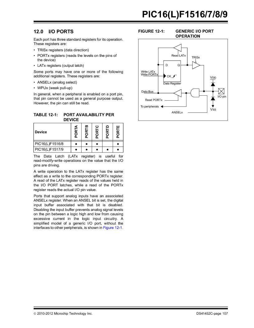 PIC16F1516-E/MV ,Microchip Technology厂商,MCU 14KB FLASH 512B RAM 28-UQFN, PIC16F1516-E/MV datasheet预览  第107页