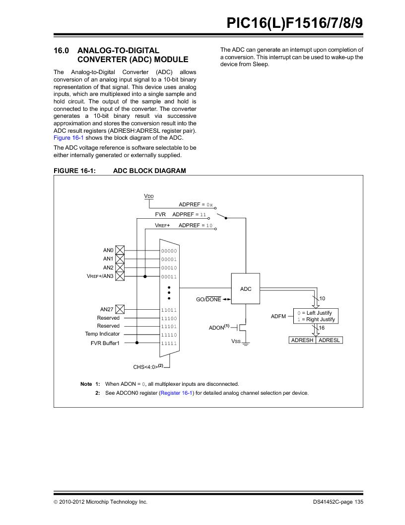 PIC16F1516-E/MV ,Microchip Technology厂商,MCU 14KB FLASH 512B RAM 28-UQFN, PIC16F1516-E/MV datasheet预览  第135页
