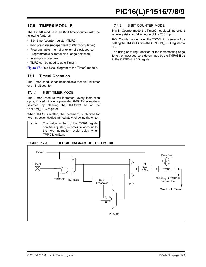 PIC16F1516-E/MV ,Microchip Technology厂商,MCU 14KB FLASH 512B RAM 28-UQFN, PIC16F1516-E/MV datasheet预览  第149页