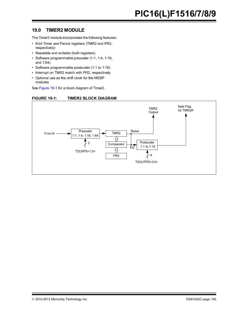 PIC16F1516-E/MV ,Microchip Technology厂商,MCU 14KB FLASH 512B RAM 28-UQFN, PIC16F1516-E/MV datasheet预览  第165页