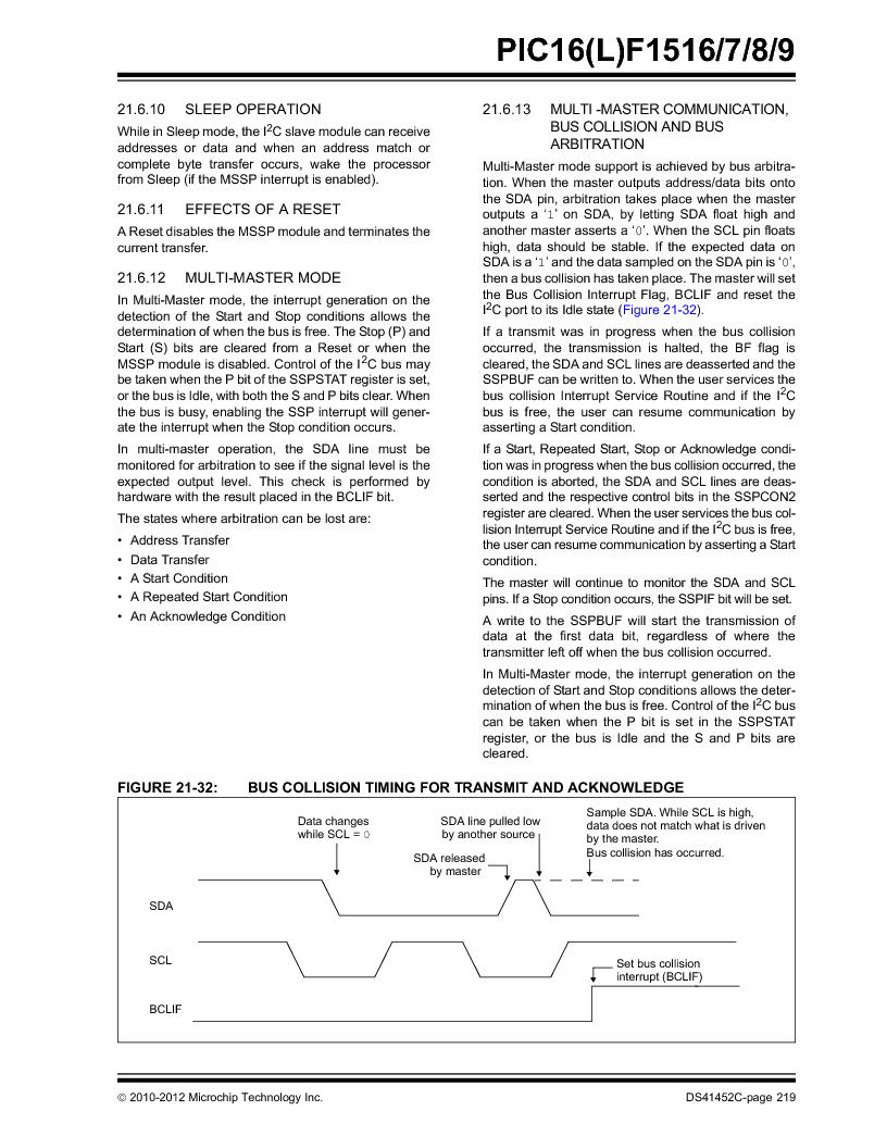 PIC16F1516-E/MV ,Microchip Technology厂商,MCU 14KB FLASH 512B RAM 28-UQFN, PIC16F1516-E/MV datasheet预览  第219页