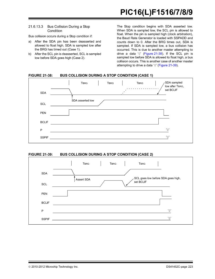 PIC16F1516-E/MV ,Microchip Technology厂商,MCU 14KB FLASH 512B RAM 28-UQFN, PIC16F1516-E/MV datasheet预览  第223页