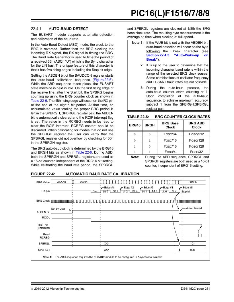 PIC16F1516-E/MV ,Microchip Technology厂商,MCU 14KB FLASH 512B RAM 28-UQFN, PIC16F1516-E/MV datasheet预览  第251页