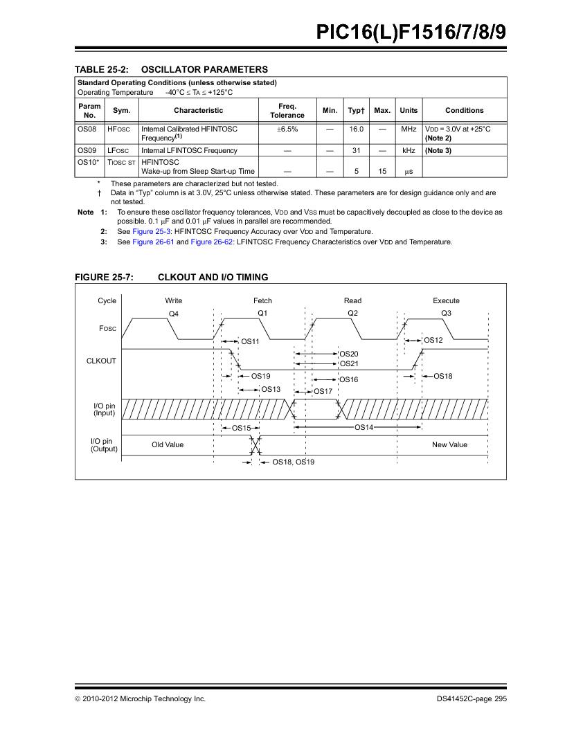 PIC16F1516-E/MV ,Microchip Technology厂商,MCU 14KB FLASH 512B RAM 28-UQFN, PIC16F1516-E/MV datasheet预览  第295页
