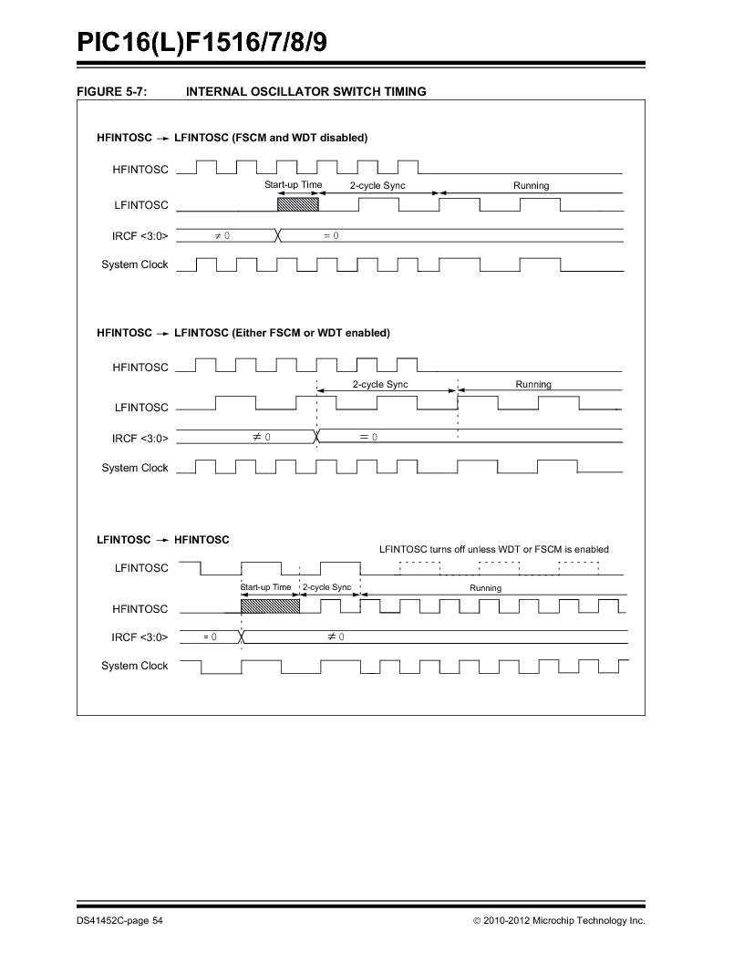 PIC16F1516-E/MV ,Microchip Technology厂商,MCU 14KB FLASH 512B RAM 28-UQFN, PIC16F1516-E/MV datasheet预览  第54页