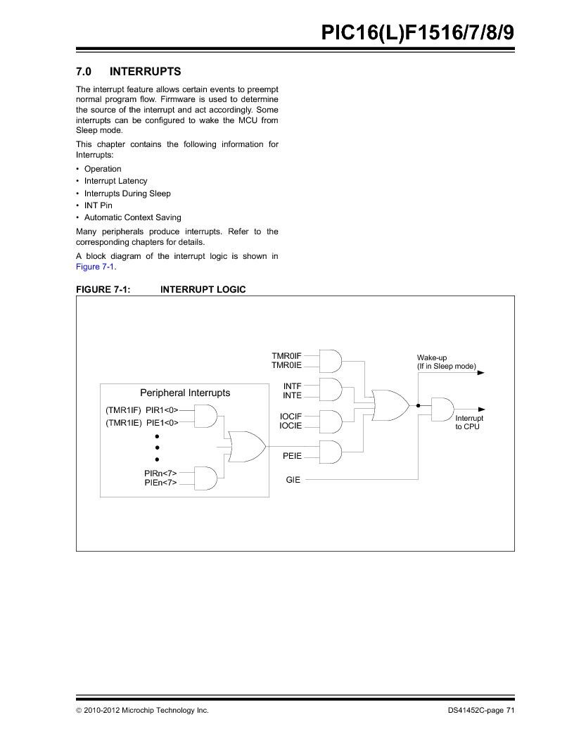 PIC16F1516-E/MV ,Microchip Technology厂商,MCU 14KB FLASH 512B RAM 28-UQFN, PIC16F1516-E/MV datasheet预览  第71页