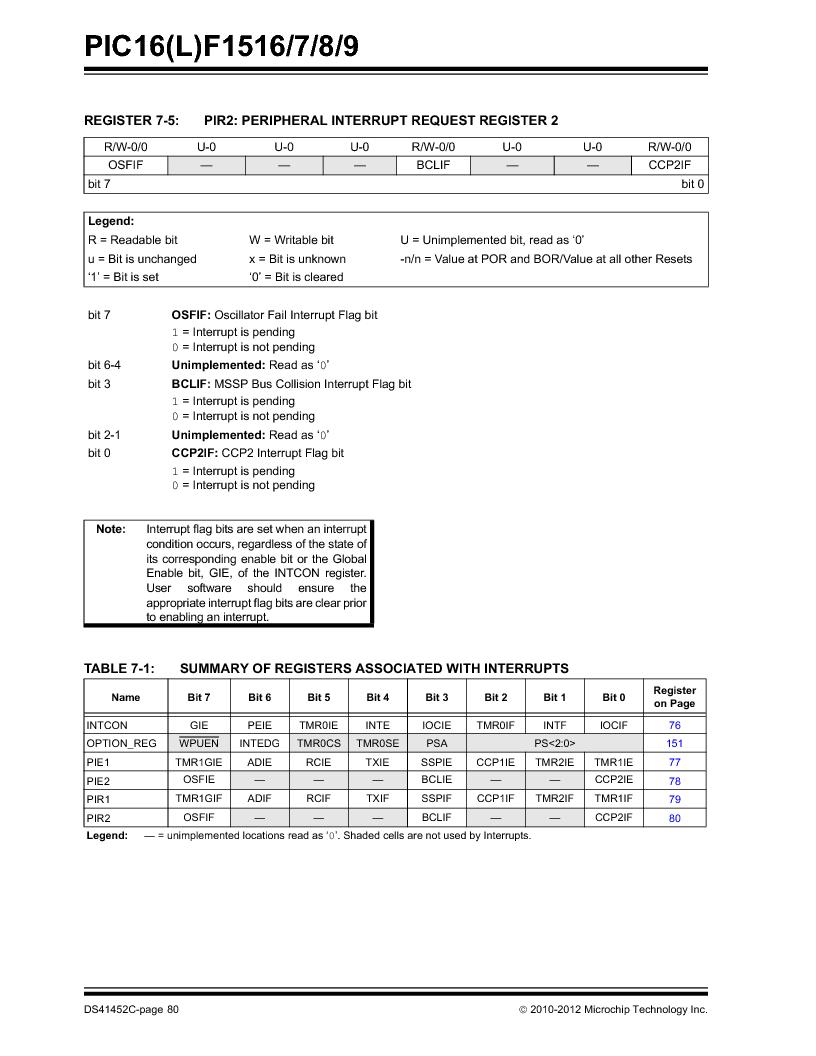 PIC16F1516-E/MV ,Microchip Technology厂商,MCU 14KB FLASH 512B RAM 28-UQFN, PIC16F1516-E/MV datasheet预览  第80页