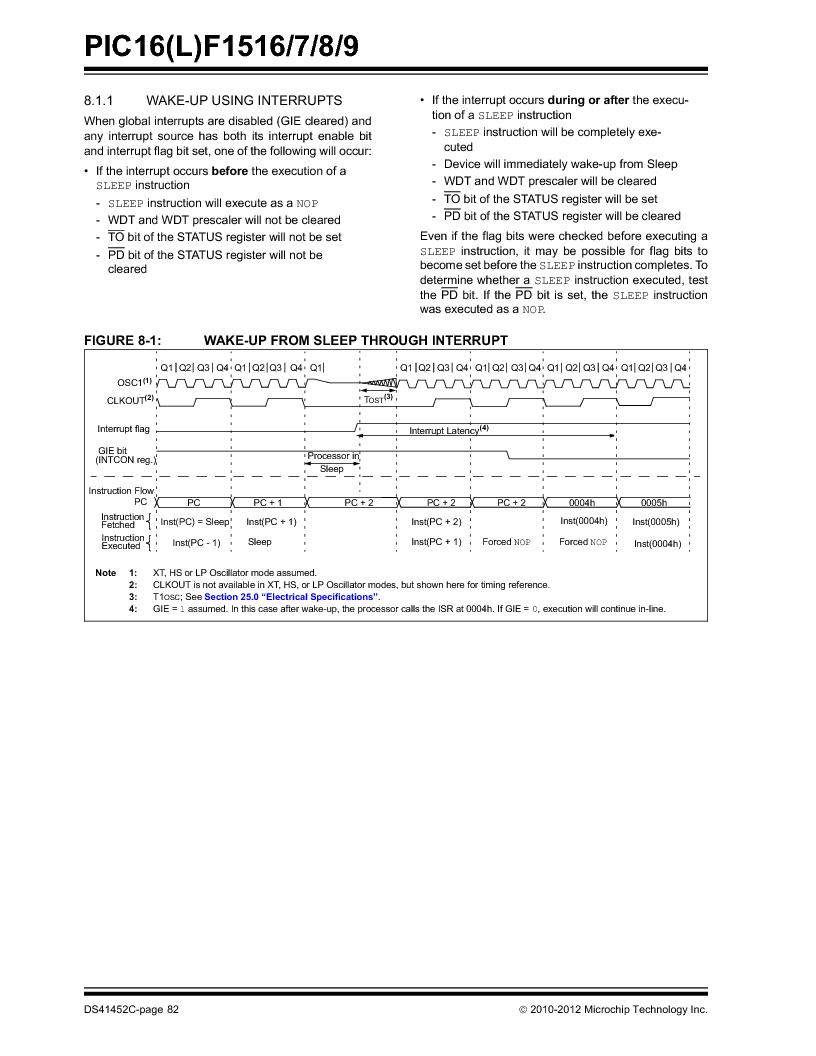 PIC16F1516-E/MV ,Microchip Technology厂商,MCU 14KB FLASH 512B RAM 28-UQFN, PIC16F1516-E/MV datasheet预览  第82页