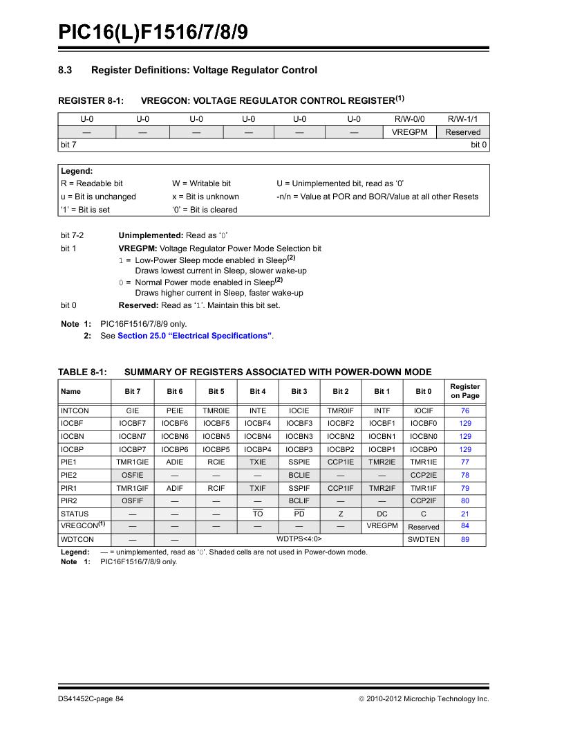 PIC16F1516-E/MV ,Microchip Technology厂商,MCU 14KB FLASH 512B RAM 28-UQFN, PIC16F1516-E/MV datasheet预览  第84页
