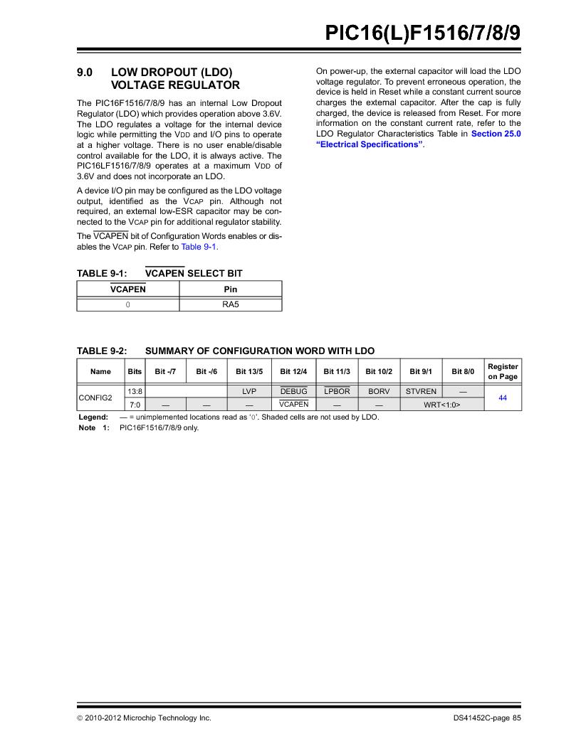 PIC16F1516-E/MV ,Microchip Technology厂商,MCU 14KB FLASH 512B RAM 28-UQFN, PIC16F1516-E/MV datasheet预览  第85页