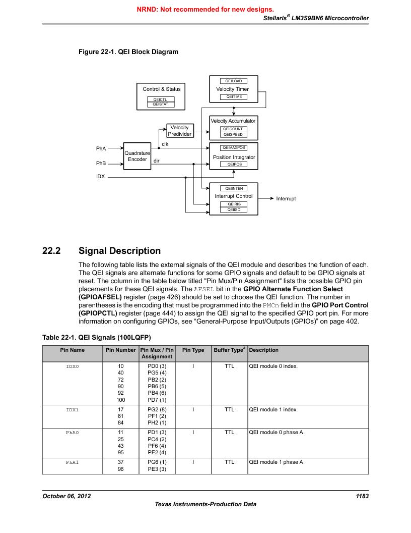 LM3S9BN6-IBZ80-C3T ,Texas Instruments厂商,IC ARM CORTEX MCU 256KB 108NFBGA, LM3S9BN6-IBZ80-C3T datasheet预览  第1183页