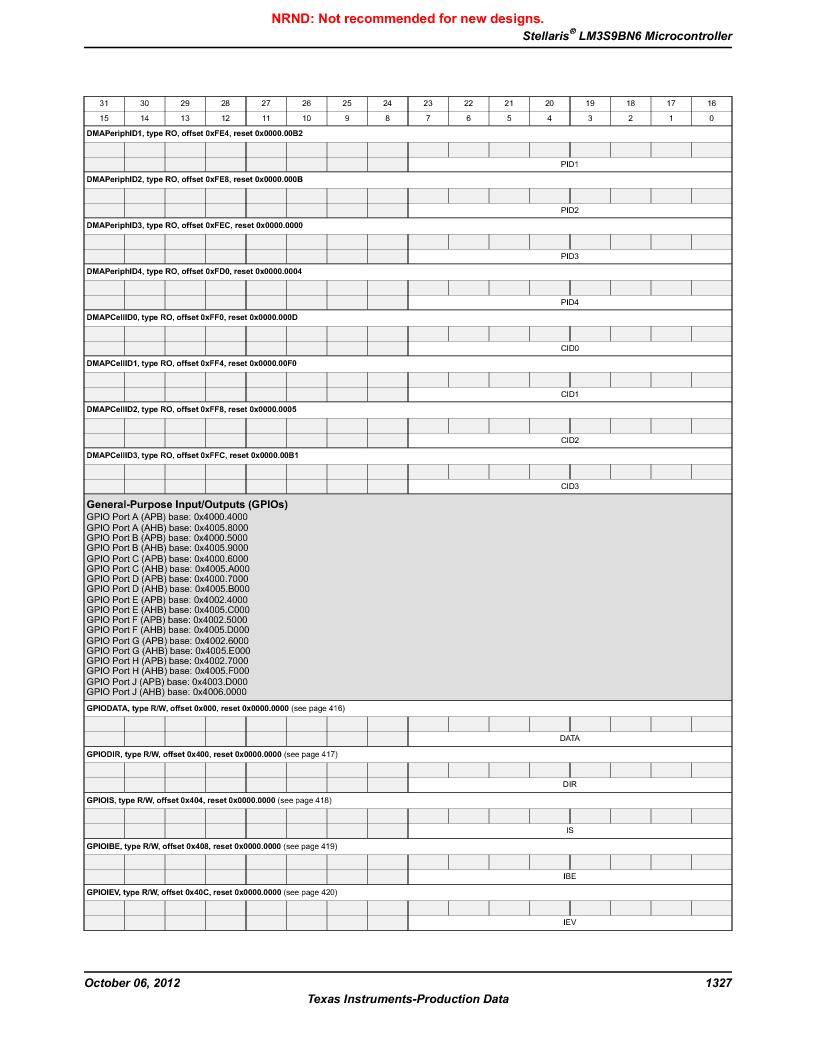 LM3S9BN6-IBZ80-C3T ,Texas Instruments厂商,IC ARM CORTEX MCU 256KB 108NFBGA, LM3S9BN6-IBZ80-C3T datasheet预览  第1327页