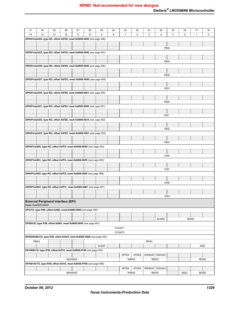 LM3S9BN6-IBZ80-C3T ,Texas Instruments厂商,IC ARM CORTEX MCU 256KB 108NFBGA, LM3S9BN6-IBZ80-C3T datasheet预览  第1329页