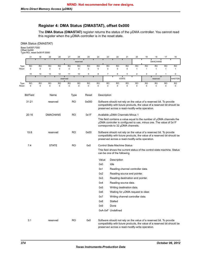 LM3S9BN6-IBZ80-C3T ,Texas Instruments厂商,IC ARM CORTEX MCU 256KB 108NFBGA, LM3S9BN6-IBZ80-C3T datasheet预览  第374页