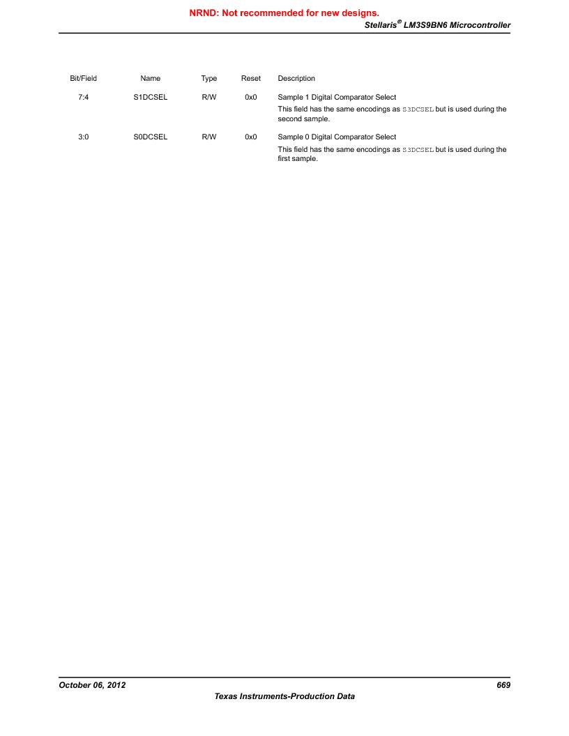 LM3S9BN6-IBZ80-C3T ,Texas Instruments厂商,IC ARM CORTEX MCU 256KB 108NFBGA, LM3S9BN6-IBZ80-C3T datasheet预览  第669页