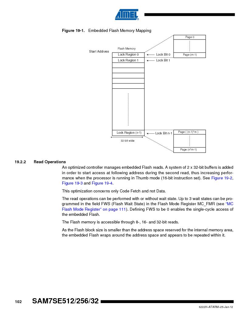 AT91SAM7SE256B-CUR ,Atmel厂商,IC ARM7 MCU FLASH 256K 128-LQFP, AT91SAM7SE256B-CUR datasheet预览  第102页