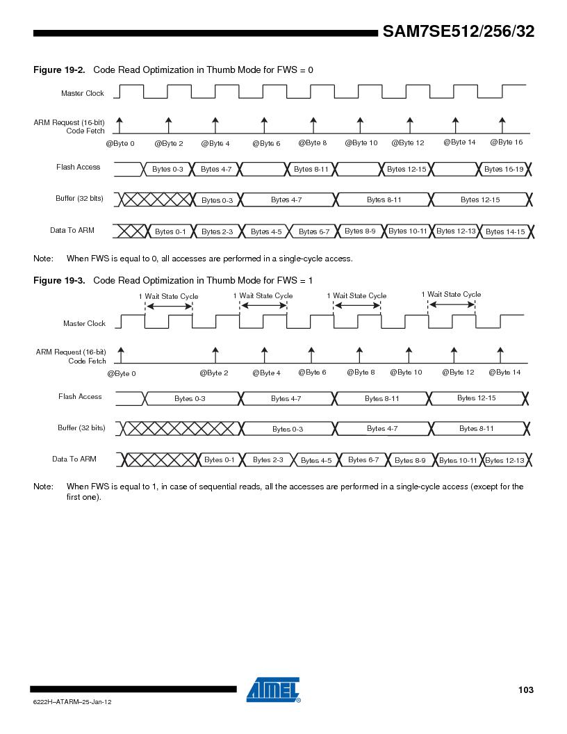AT91SAM7SE256B-CUR ,Atmel厂商,IC ARM7 MCU FLASH 256K 128-LQFP, AT91SAM7SE256B-CUR datasheet预览  第103页