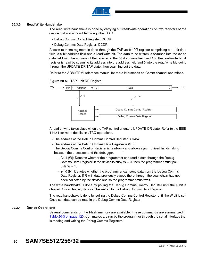 AT91SAM7SE256B-CUR ,Atmel厂商,IC ARM7 MCU FLASH 256K 128-LQFP, AT91SAM7SE256B-CUR datasheet预览  第130页