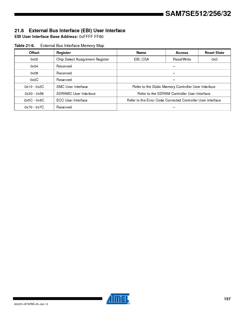 AT91SAM7SE256B-CUR ,Atmel厂商,IC ARM7 MCU FLASH 256K 128-LQFP, AT91SAM7SE256B-CUR datasheet预览  第157页