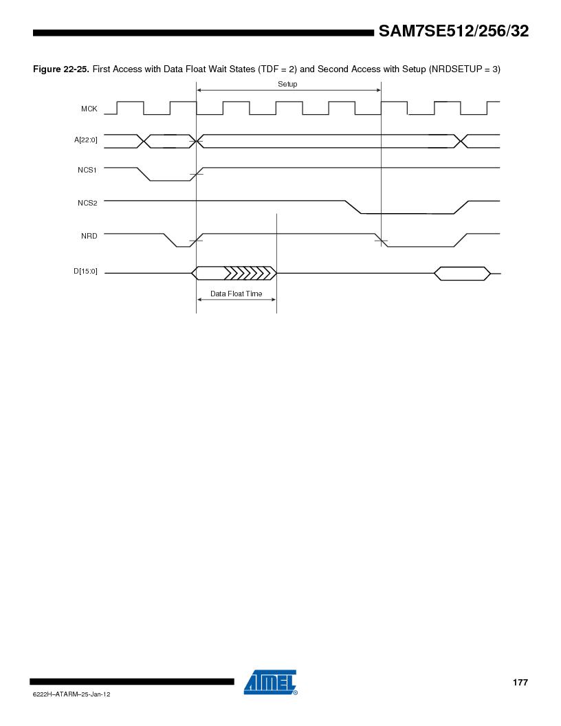AT91SAM7SE256B-CUR ,Atmel厂商,IC ARM7 MCU FLASH 256K 128-LQFP, AT91SAM7SE256B-CUR datasheet预览  第177页