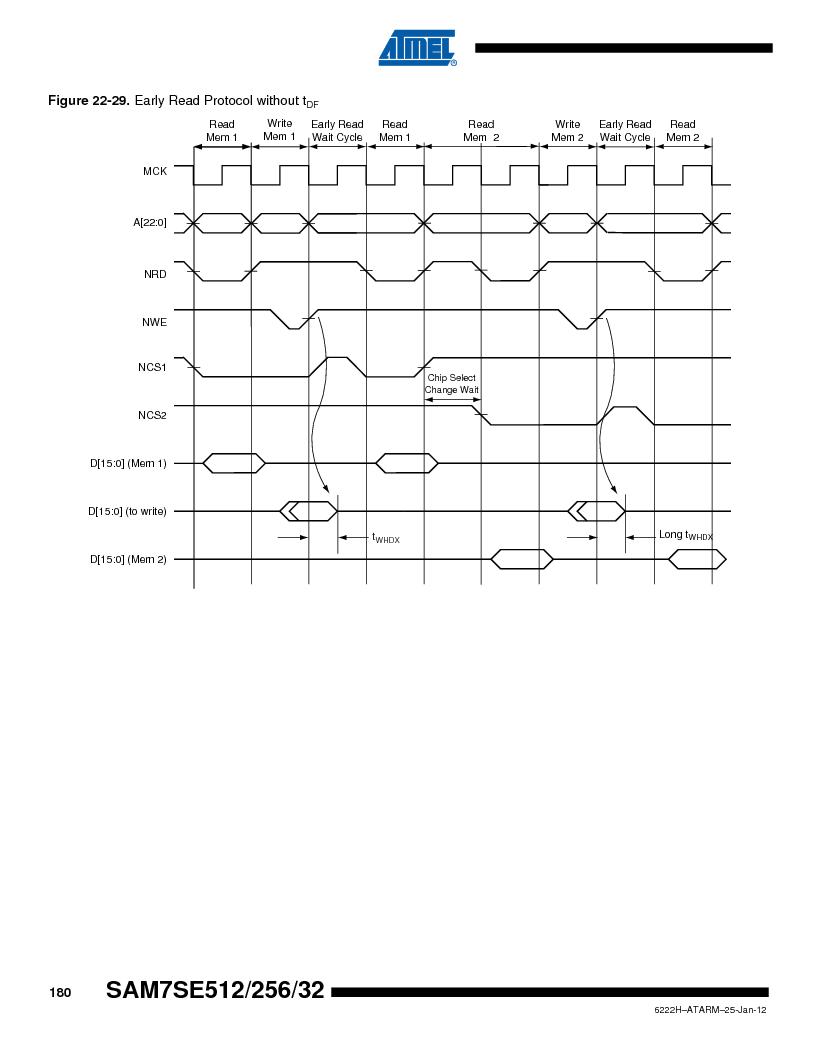 AT91SAM7SE256B-CUR ,Atmel厂商,IC ARM7 MCU FLASH 256K 128-LQFP, AT91SAM7SE256B-CUR datasheet预览  第180页