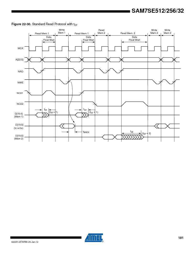 AT91SAM7SE256B-CUR ,Atmel厂商,IC ARM7 MCU FLASH 256K 128-LQFP, AT91SAM7SE256B-CUR datasheet预览  第181页