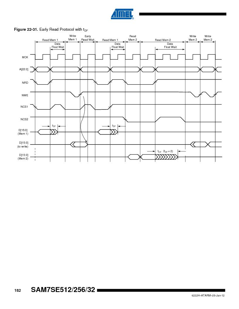 AT91SAM7SE256B-CUR ,Atmel厂商,IC ARM7 MCU FLASH 256K 128-LQFP, AT91SAM7SE256B-CUR datasheet预览  第182页