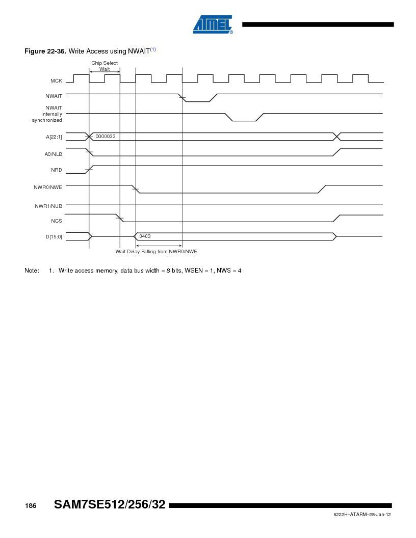 AT91SAM7SE256B-CUR ,Atmel厂商,IC ARM7 MCU FLASH 256K 128-LQFP, AT91SAM7SE256B-CUR datasheet预览  第186页