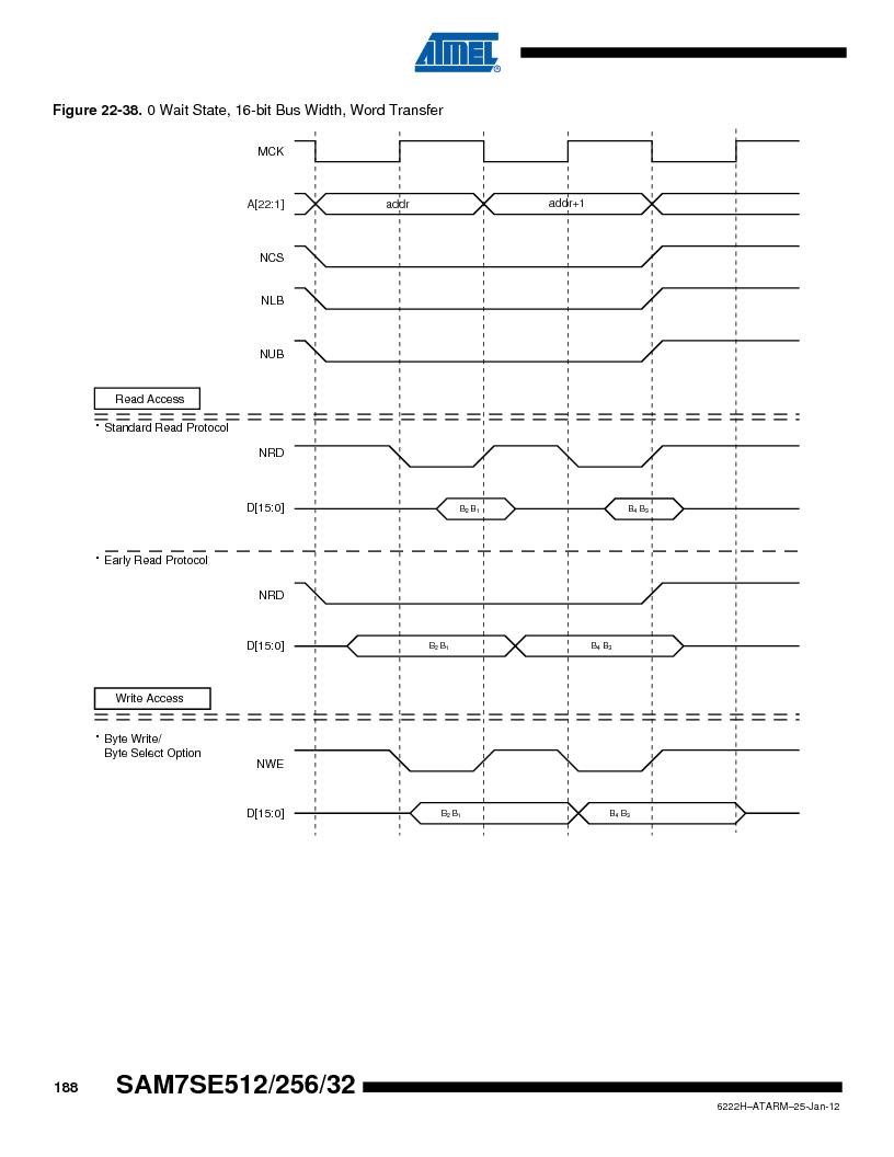 AT91SAM7SE256B-CUR ,Atmel厂商,IC ARM7 MCU FLASH 256K 128-LQFP, AT91SAM7SE256B-CUR datasheet预览  第188页