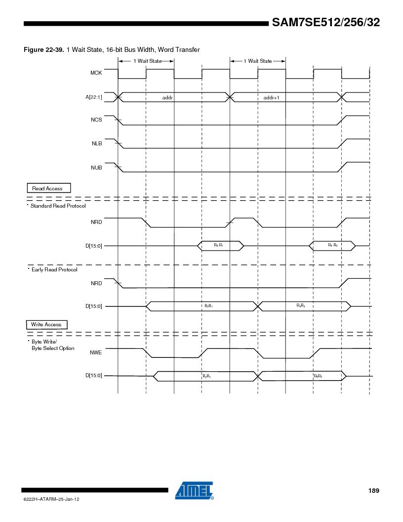 AT91SAM7SE256B-CUR ,Atmel厂商,IC ARM7 MCU FLASH 256K 128-LQFP, AT91SAM7SE256B-CUR datasheet预览  第189页