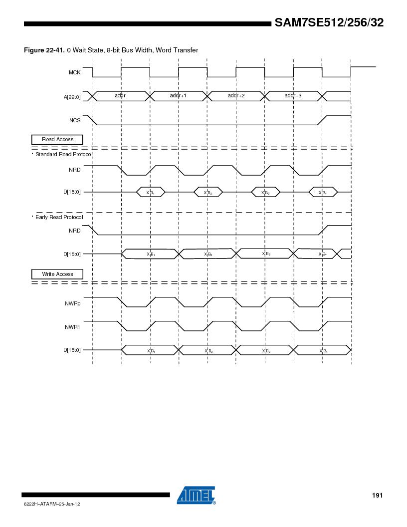 AT91SAM7SE256B-CUR ,Atmel厂商,IC ARM7 MCU FLASH 256K 128-LQFP, AT91SAM7SE256B-CUR datasheet预览  第191页