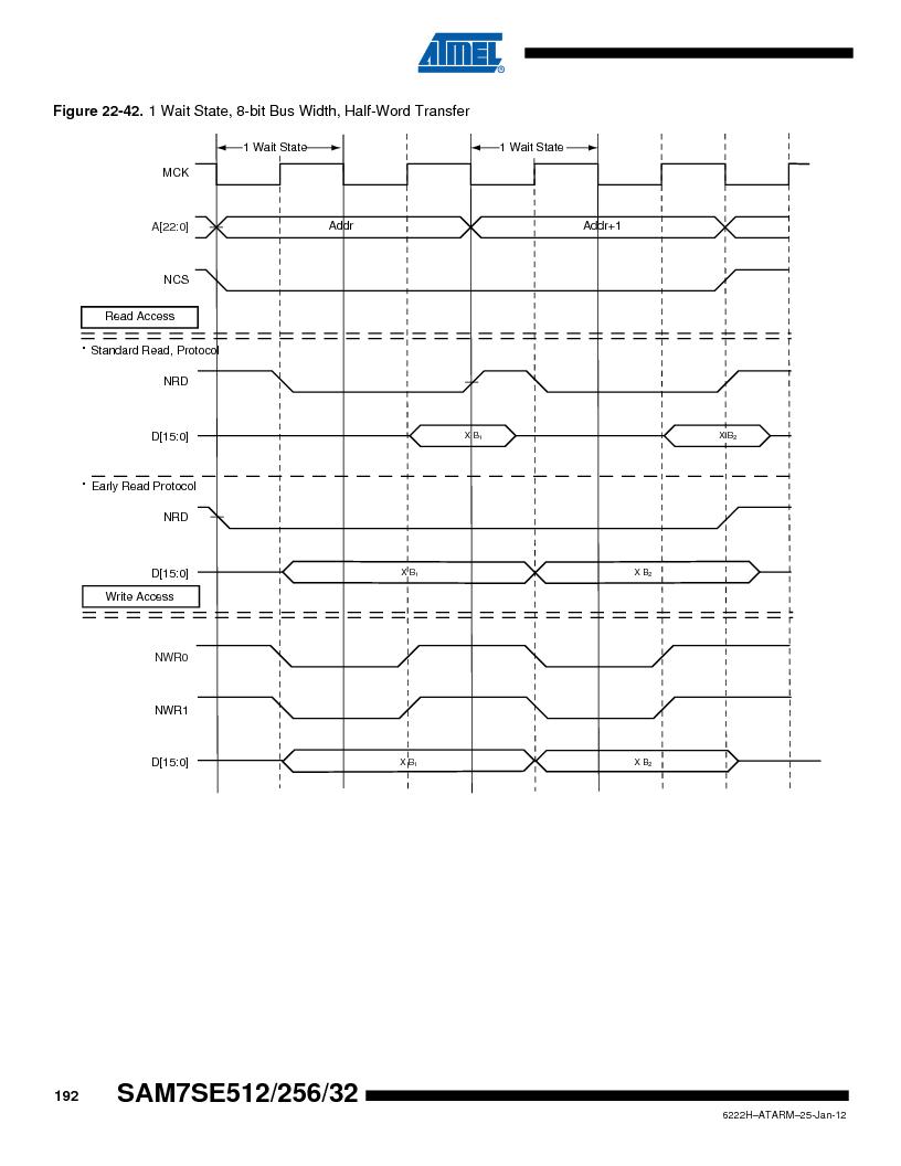 AT91SAM7SE256B-CUR ,Atmel厂商,IC ARM7 MCU FLASH 256K 128-LQFP, AT91SAM7SE256B-CUR datasheet预览  第192页