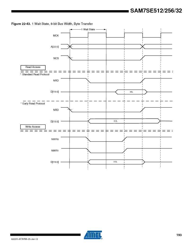 AT91SAM7SE256B-CUR ,Atmel厂商,IC ARM7 MCU FLASH 256K 128-LQFP, AT91SAM7SE256B-CUR datasheet预览  第193页