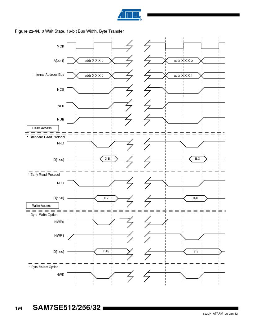 AT91SAM7SE256B-CUR ,Atmel厂商,IC ARM7 MCU FLASH 256K 128-LQFP, AT91SAM7SE256B-CUR datasheet预览  第194页