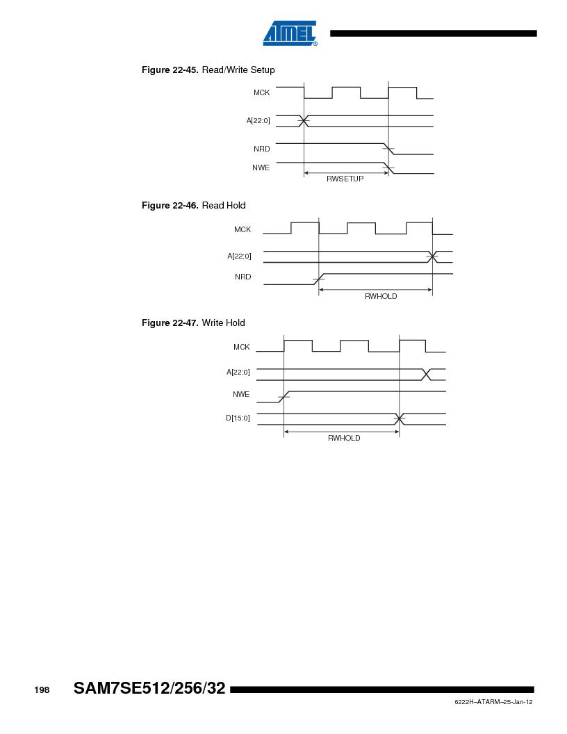 AT91SAM7SE256B-CUR ,Atmel厂商,IC ARM7 MCU FLASH 256K 128-LQFP, AT91SAM7SE256B-CUR datasheet预览  第198页