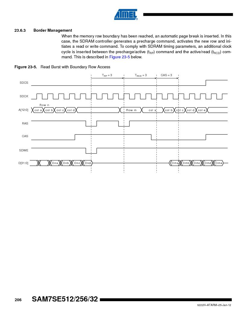 AT91SAM7SE256B-CUR ,Atmel厂商,IC ARM7 MCU FLASH 256K 128-LQFP, AT91SAM7SE256B-CUR datasheet预览  第206页