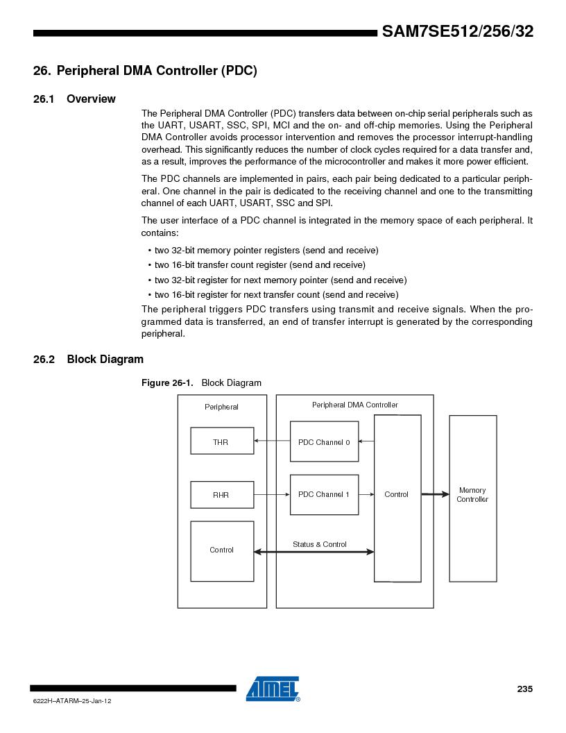 AT91SAM7SE256B-CUR ,Atmel厂商,IC ARM7 MCU FLASH 256K 128-LQFP, AT91SAM7SE256B-CUR datasheet预览  第235页
