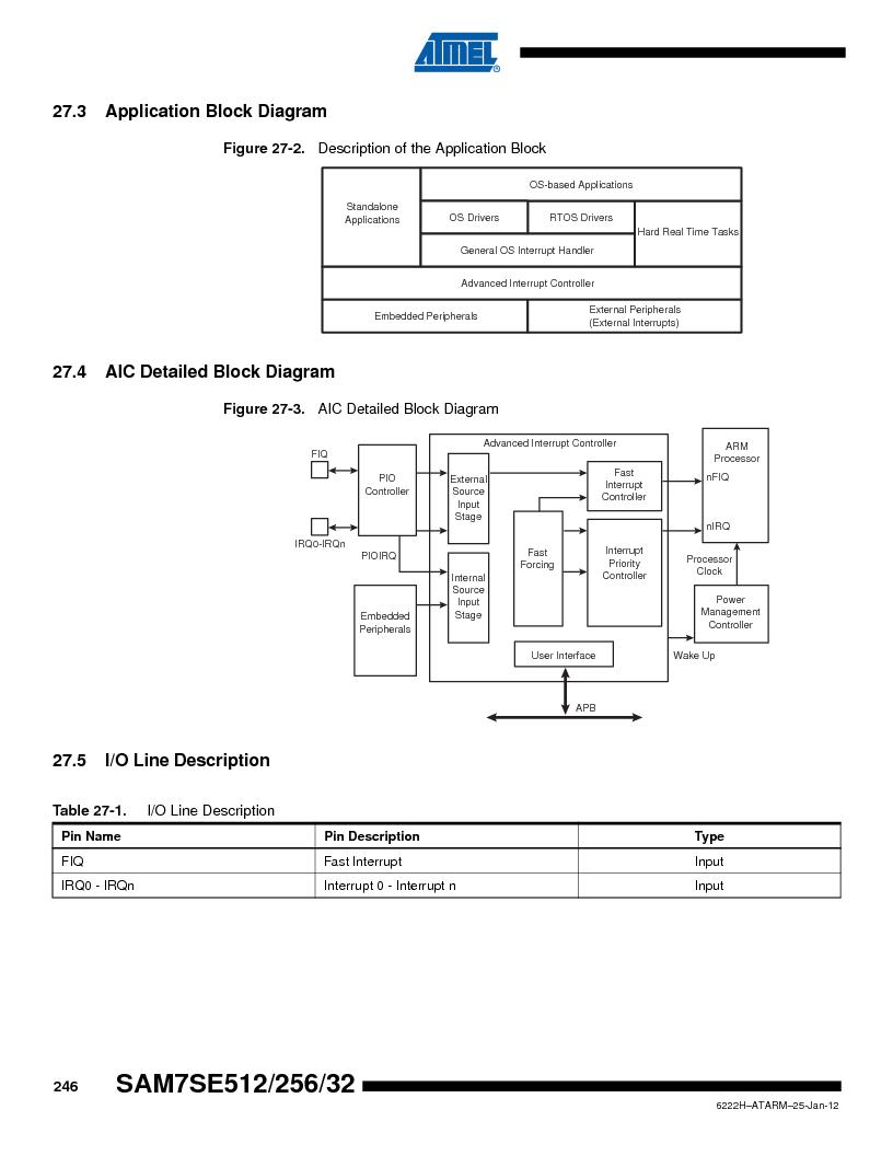 AT91SAM7SE256B-CUR ,Atmel厂商,IC ARM7 MCU FLASH 256K 128-LQFP, AT91SAM7SE256B-CUR datasheet预览  第246页