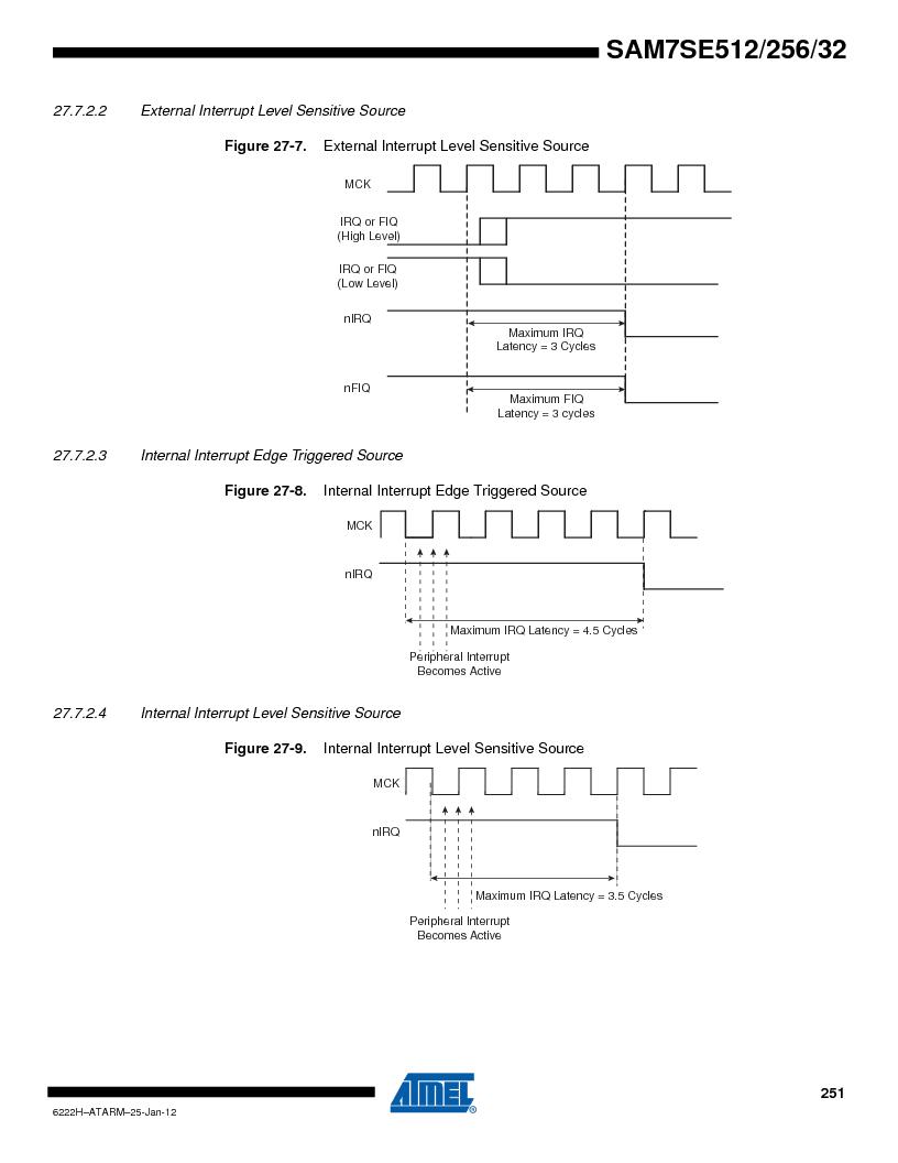 AT91SAM7SE256B-CUR ,Atmel厂商,IC ARM7 MCU FLASH 256K 128-LQFP, AT91SAM7SE256B-CUR datasheet预览  第251页