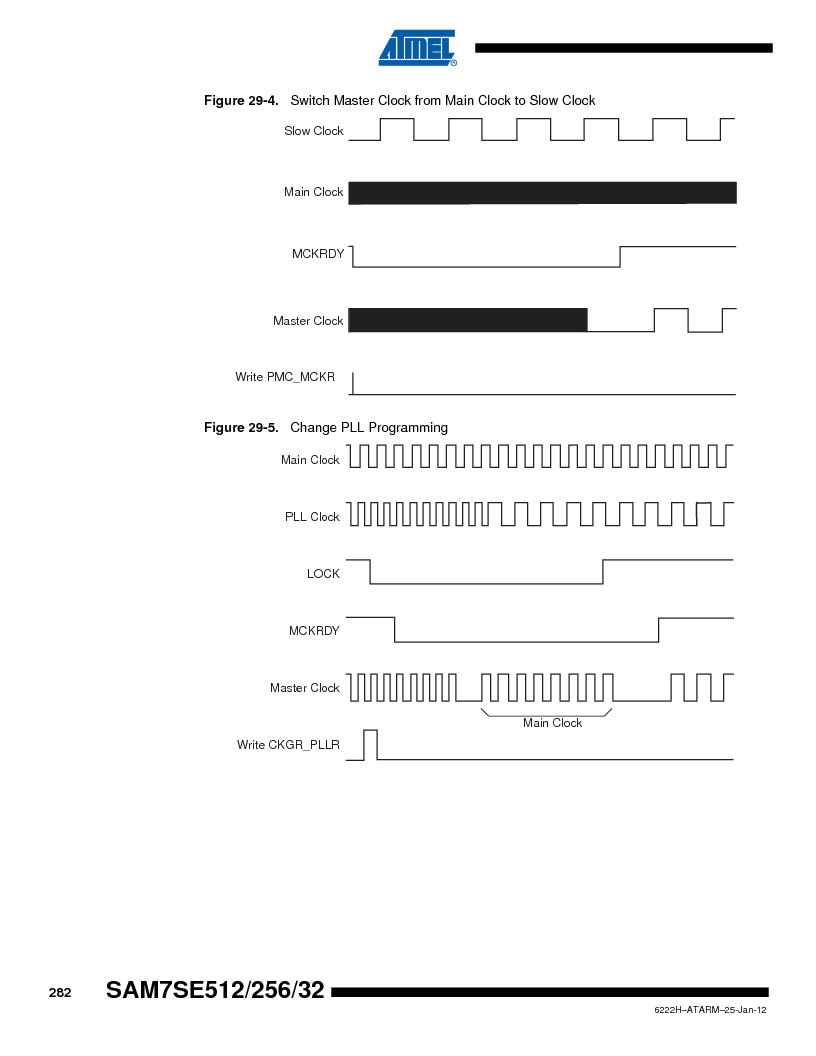 AT91SAM7SE256B-CUR ,Atmel厂商,IC ARM7 MCU FLASH 256K 128-LQFP, AT91SAM7SE256B-CUR datasheet预览  第282页