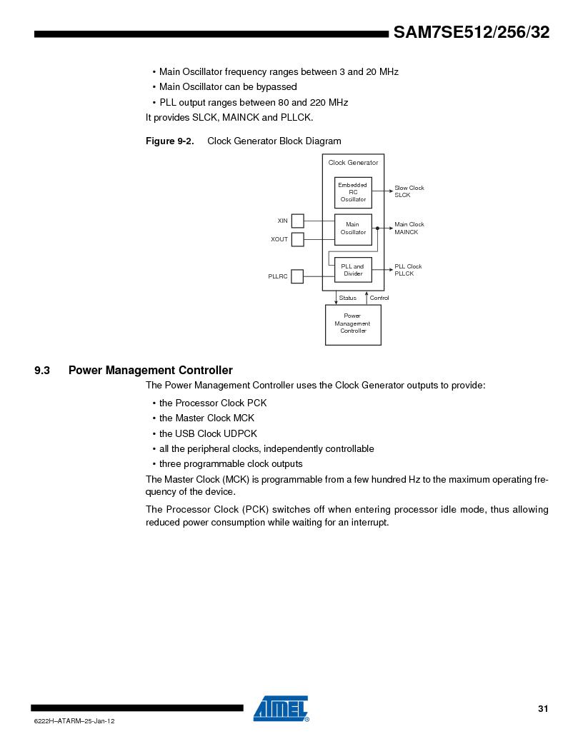 AT91SAM7SE256B-CUR ,Atmel厂商,IC ARM7 MCU FLASH 256K 128-LQFP, AT91SAM7SE256B-CUR datasheet预览  第31页