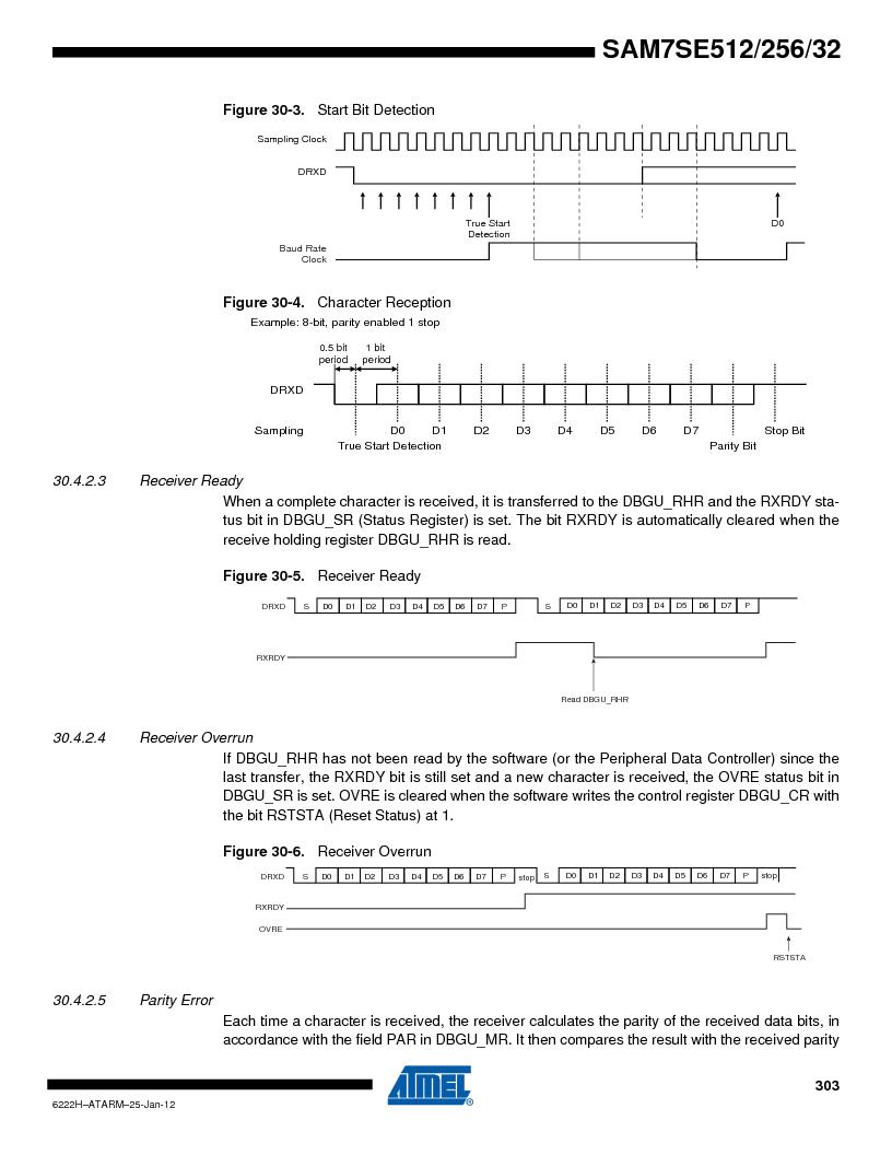 AT91SAM7SE256B-CUR ,Atmel厂商,IC ARM7 MCU FLASH 256K 128-LQFP, AT91SAM7SE256B-CUR datasheet预览  第303页
