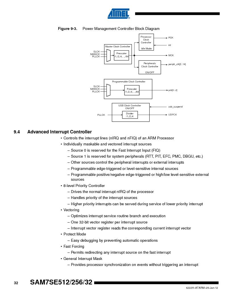 AT91SAM7SE256B-CUR ,Atmel厂商,IC ARM7 MCU FLASH 256K 128-LQFP, AT91SAM7SE256B-CUR datasheet预览  第32页