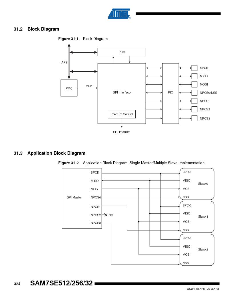 AT91SAM7SE256B-CUR ,Atmel厂商,IC ARM7 MCU FLASH 256K 128-LQFP, AT91SAM7SE256B-CUR datasheet预览  第324页