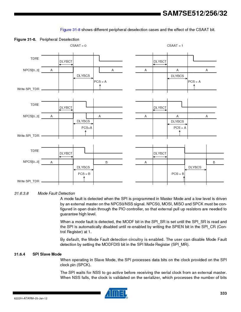 AT91SAM7SE256B-CUR ,Atmel厂商,IC ARM7 MCU FLASH 256K 128-LQFP, AT91SAM7SE256B-CUR datasheet预览  第333页