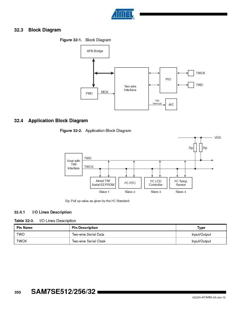 AT91SAM7SE256B-CUR ,Atmel厂商,IC ARM7 MCU FLASH 256K 128-LQFP, AT91SAM7SE256B-CUR datasheet预览  第350页