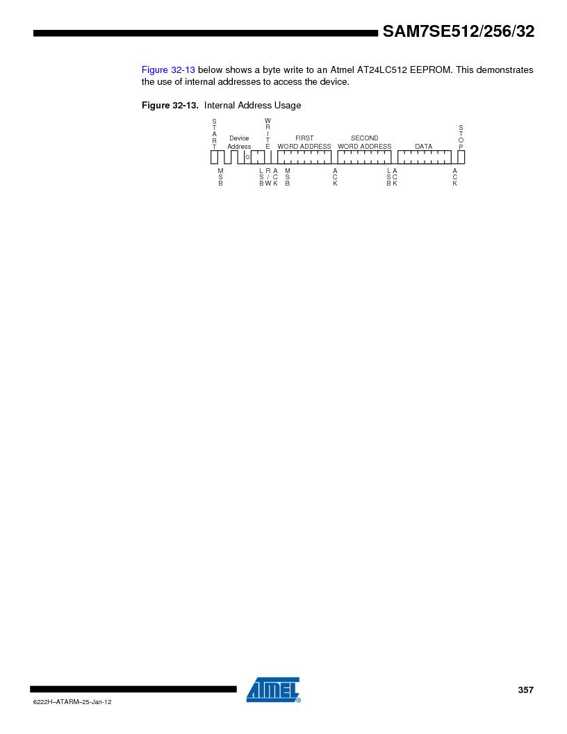 AT91SAM7SE256B-CUR ,Atmel厂商,IC ARM7 MCU FLASH 256K 128-LQFP, AT91SAM7SE256B-CUR datasheet预览  第357页