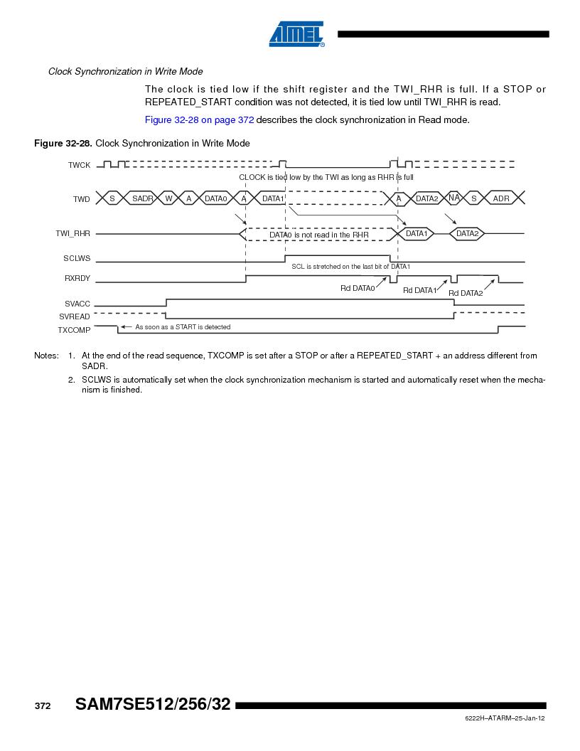 AT91SAM7SE256B-CUR ,Atmel厂商,IC ARM7 MCU FLASH 256K 128-LQFP, AT91SAM7SE256B-CUR datasheet预览  第372页